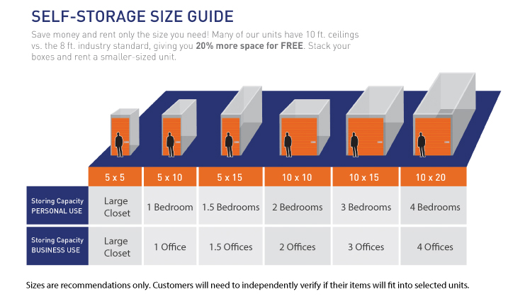 size of different storage units
